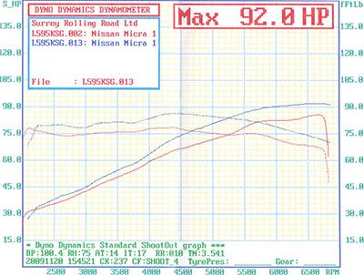 2009-11-20 janspeed remap power_torque.JPG