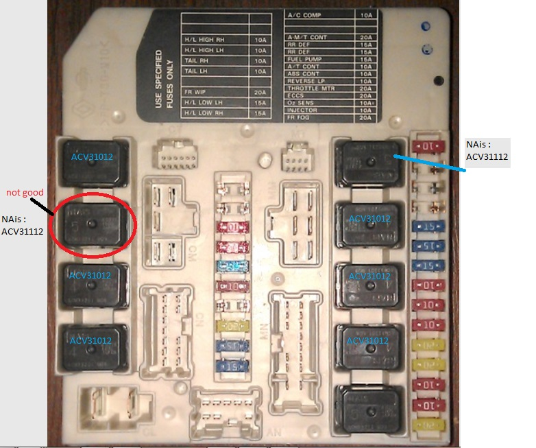 nissan micra k12 fuse box diagram   33 wiring diagram